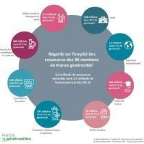Webinaire Etudes CER des membres – Ressources et emplois – 4 mars