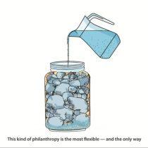 """La philanthropie dans """"le monde d'après"""" – Perspectives internationales – Episode 1"""
