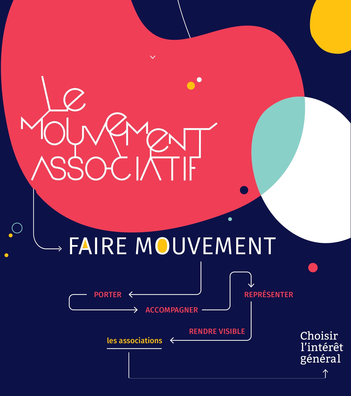Le Mouvement associatif - faire mouvement