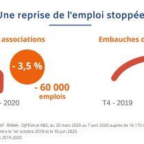 La France associative en mouvement – édition 2020
