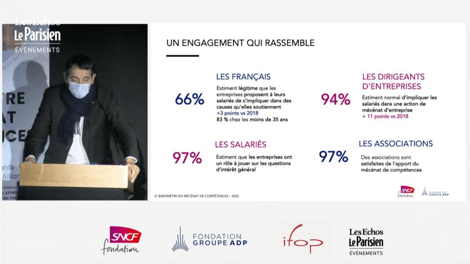 chiffres clés du mécénat de compétences en France - baromètre du mécénat de compétences
