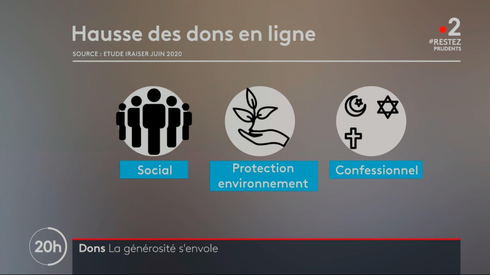 visuel JT France 2 RP etude iraiser don en ligne