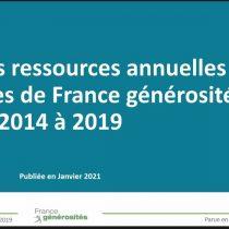 Etudes CER 2021 – Analyse des ressources et emplois