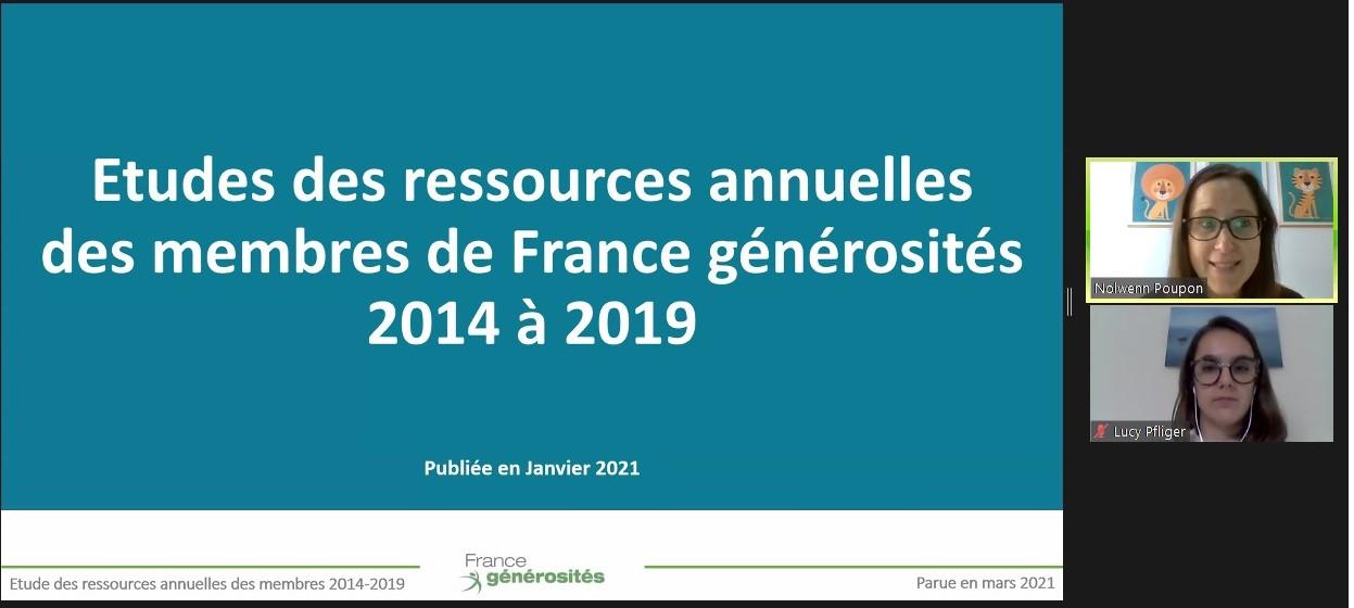 etude des ressources annuelles des membres de france générosités