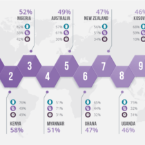 World Giving Index 2021 – Charities Aid Foundation